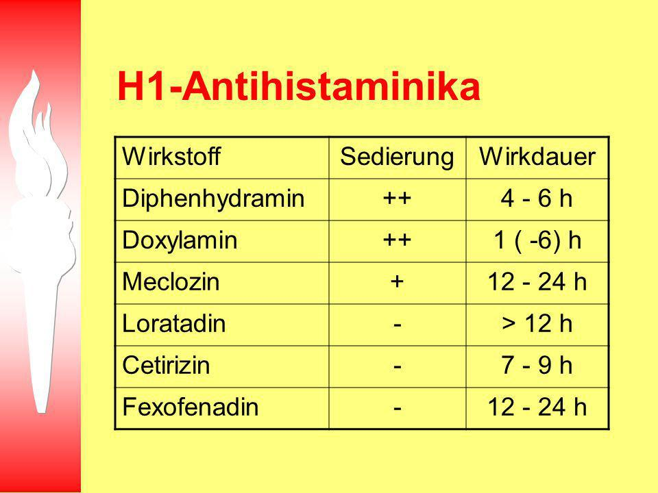 H1-Antihistaminika Wirkstoff Sedierung Wirkdauer Diphenhydramin ++