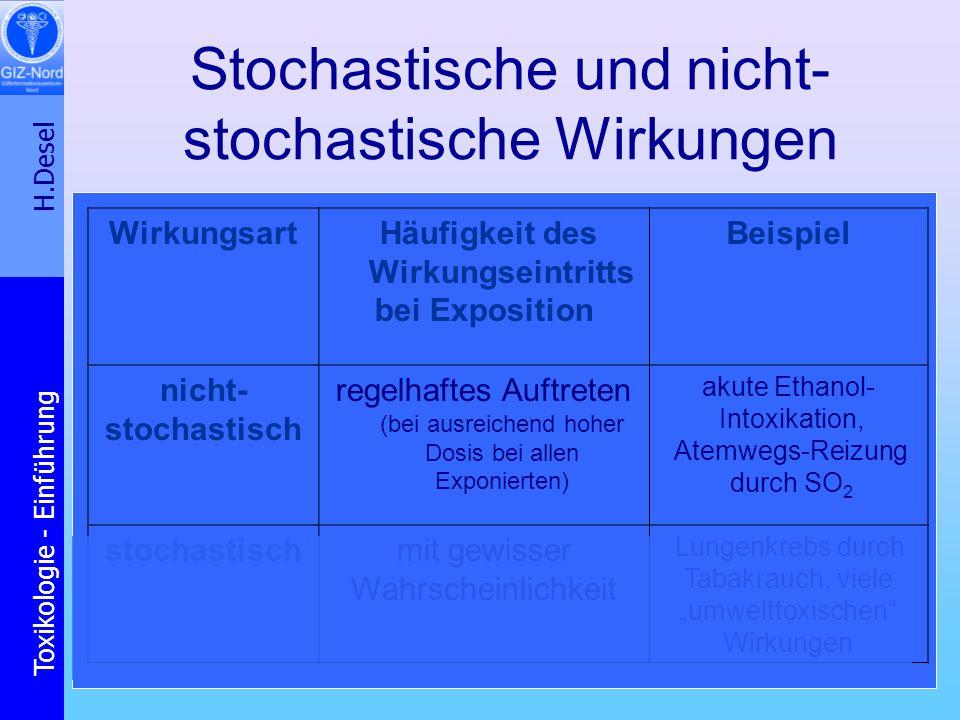 Stochastische und nicht-stochastische Wirkungen
