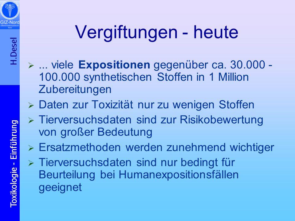 Vergiftungen - heute ... viele Expositionen gegenüber ca. 30.000 - 100.000 synthetischen Stoffen in 1 Million Zubereitungen.