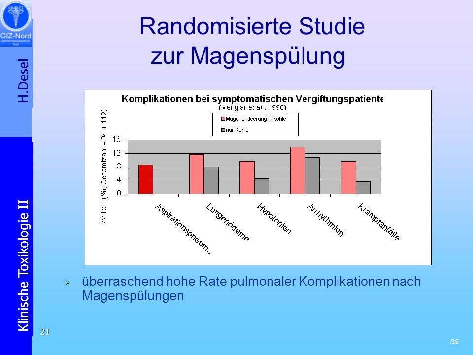 Randomisierte Studie zur Magenspülung