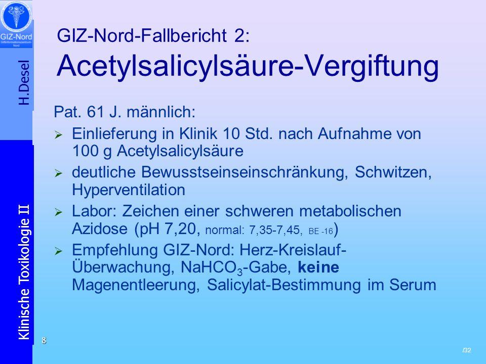 GIZ-Nord-Fallbericht 2: Acetylsalicylsäure-Vergiftung