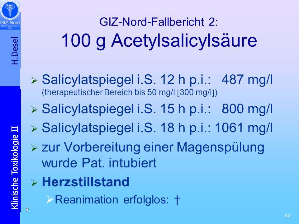 GIZ-Nord-Fallbericht 2: 100 g Acetylsalicylsäure