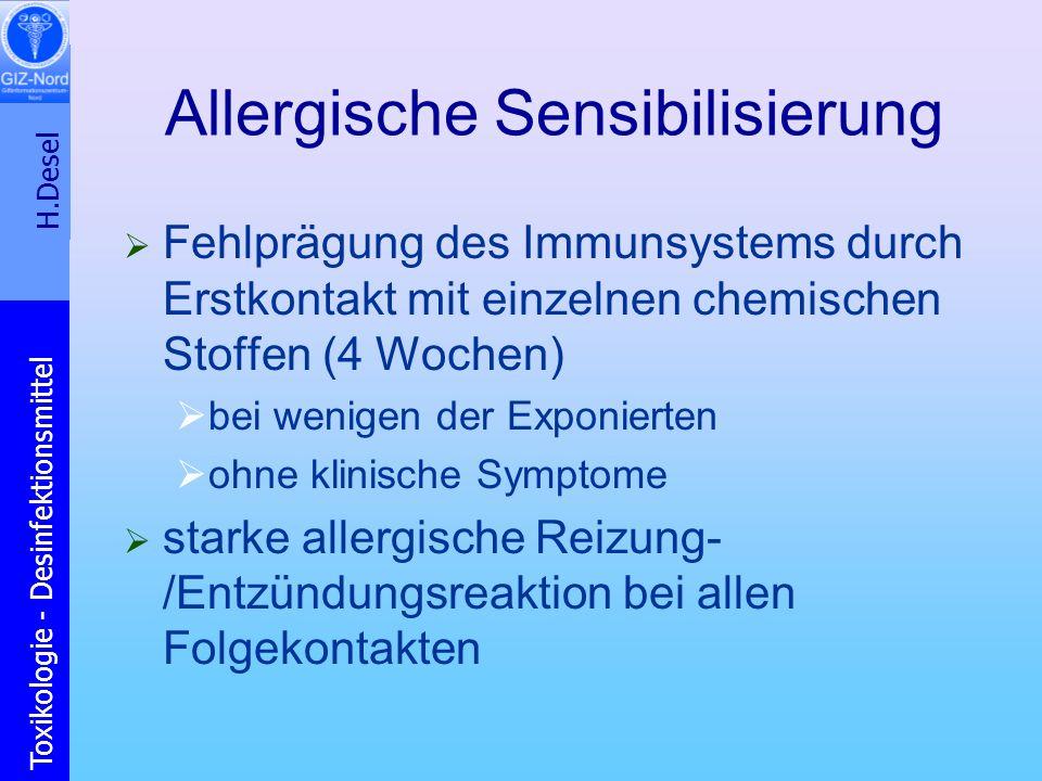 Allergische Sensibilisierung