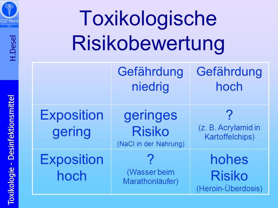 Toxikologische Risikobewertung