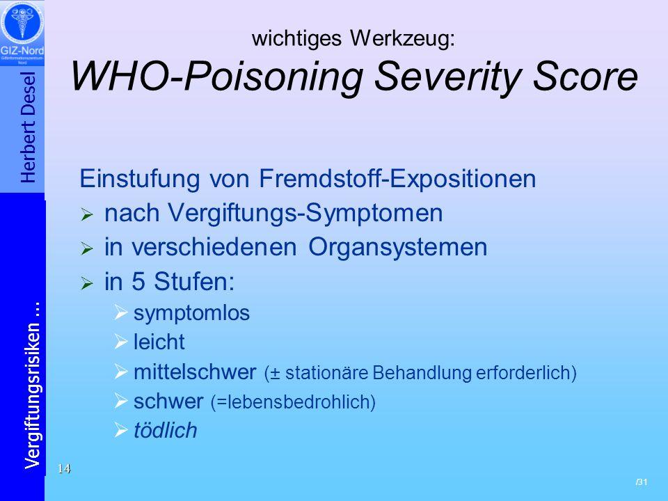 wichtiges Werkzeug: WHO-Poisoning Severity Score