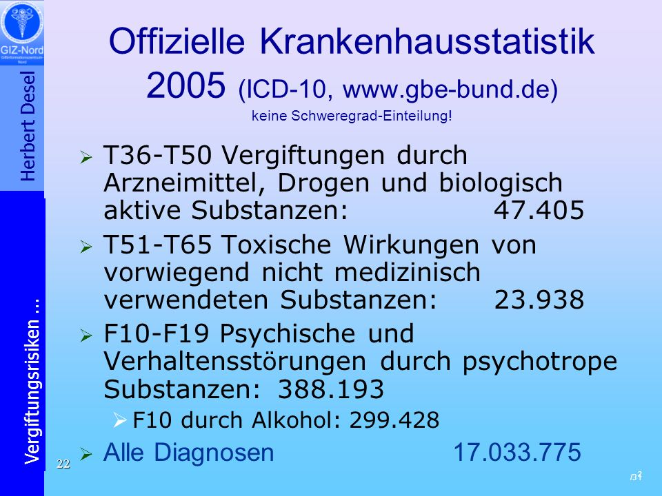 Offizielle Krankenhausstatistik 2005 (ICD-10, www. gbe-bund