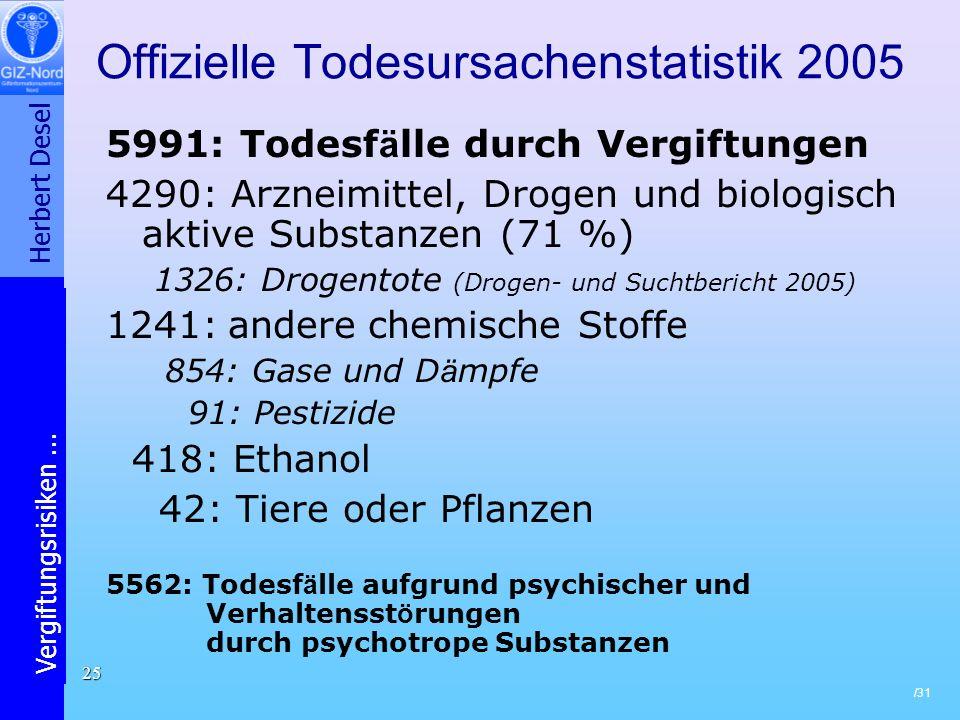 Offizielle Todesursachenstatistik 2005