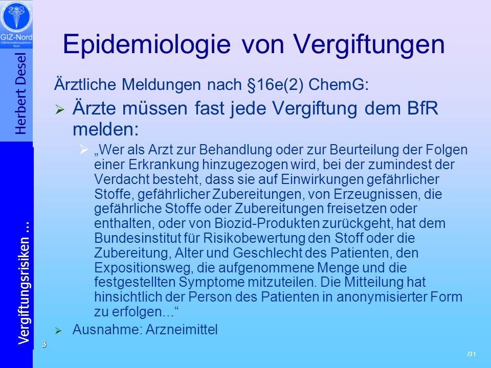 Epidemiologie von Vergiftungen
