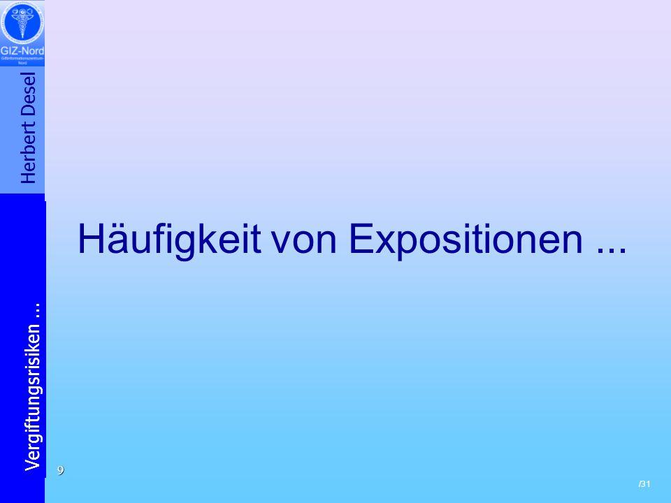 Häufigkeit von Expositionen ...