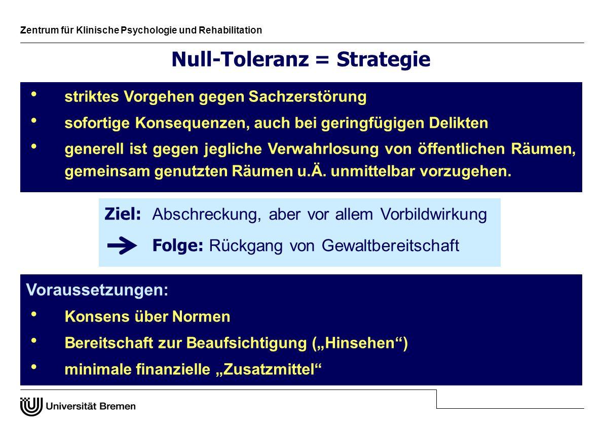 Null-Toleranz = Strategie