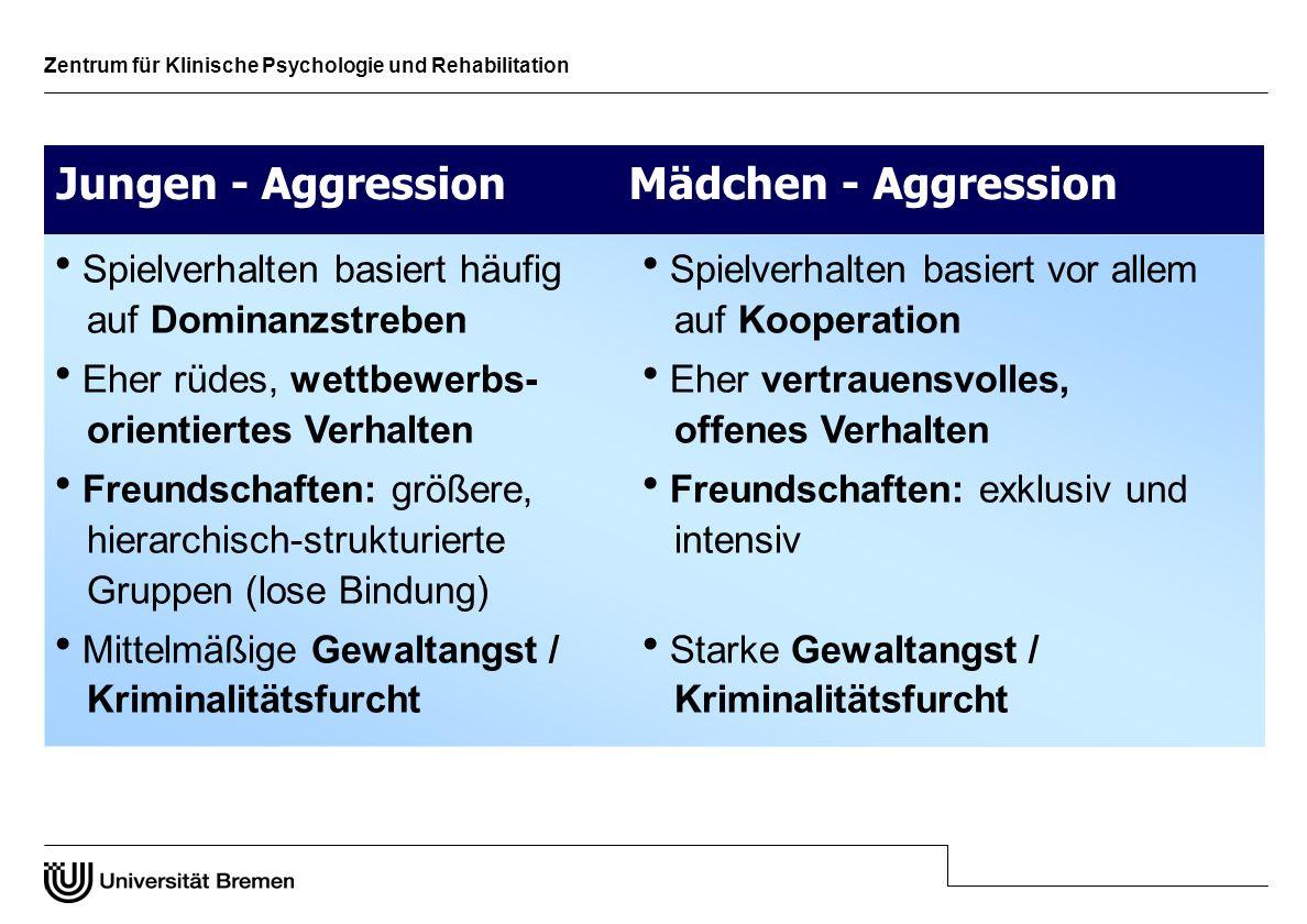 Jungen - Aggression Mädchen - Aggression