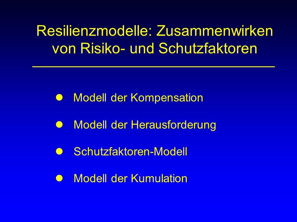 Resilienzmodelle: Zusammenwirken von Risiko- und Schutzfaktoren