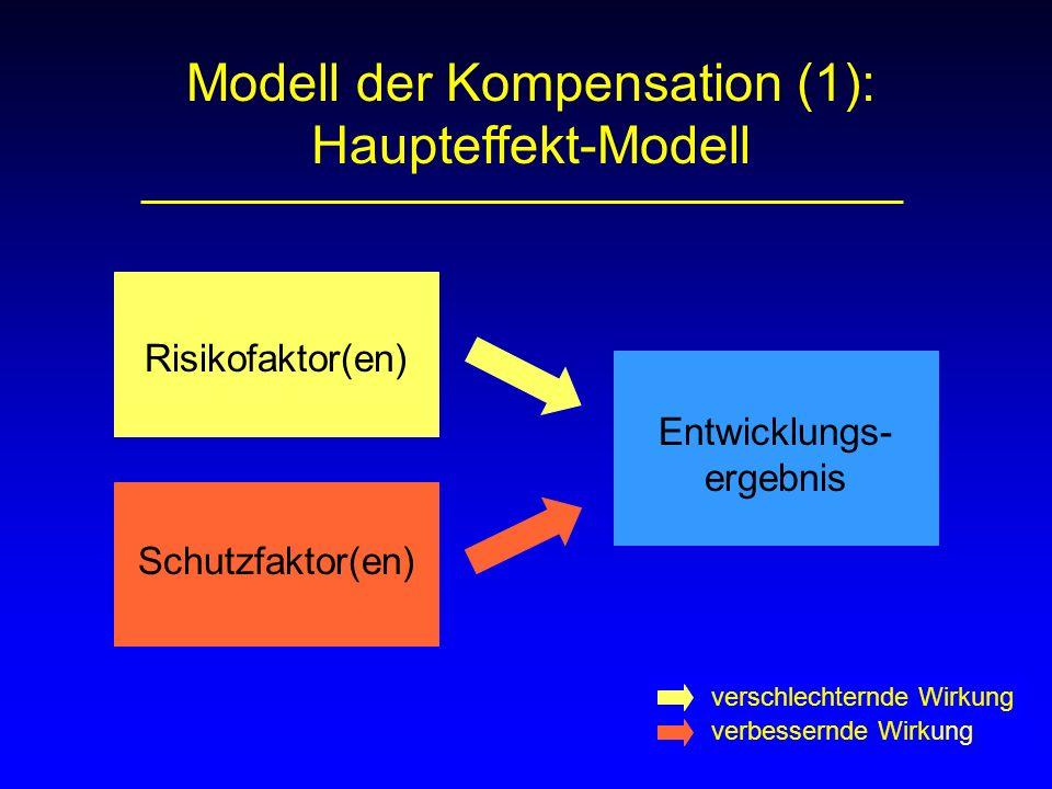 Modell der Kompensation (1): Haupteffekt-Modell