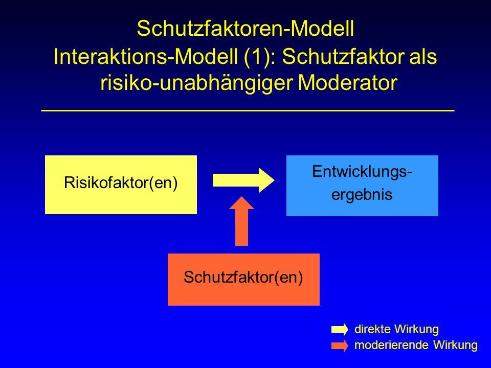 Schutzfaktoren-Modell Interaktions-Modell (1): Schutzfaktor als