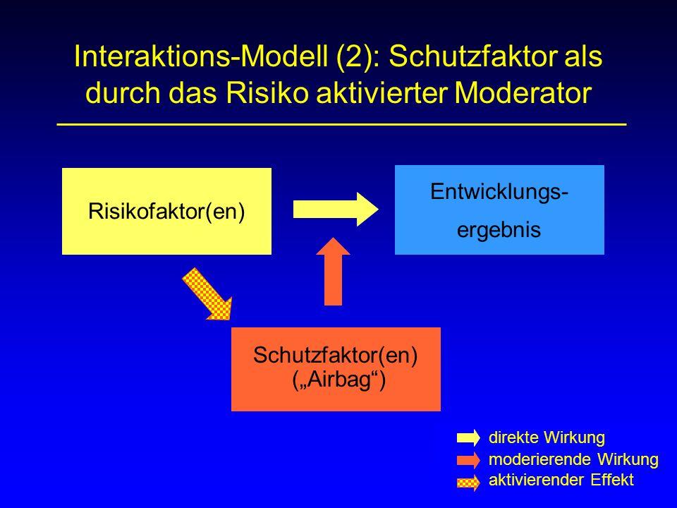 Interaktions-Modell (2): Schutzfaktor als durch das Risiko aktivierter Moderator