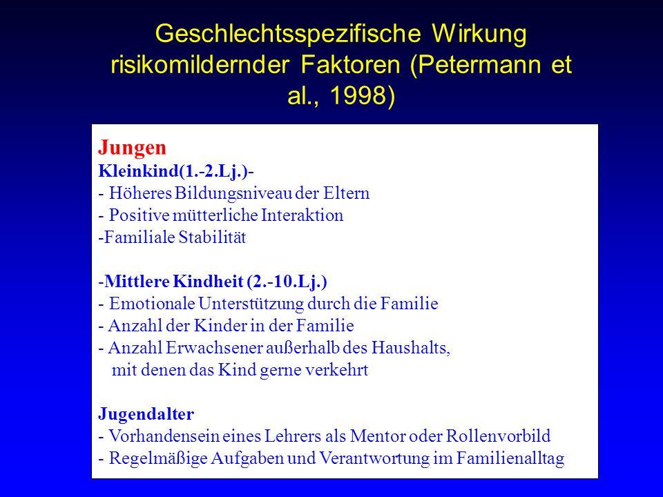 Geschlechtsspezifische Wirkung risikomildernder Faktoren (Petermann et al., 1998)