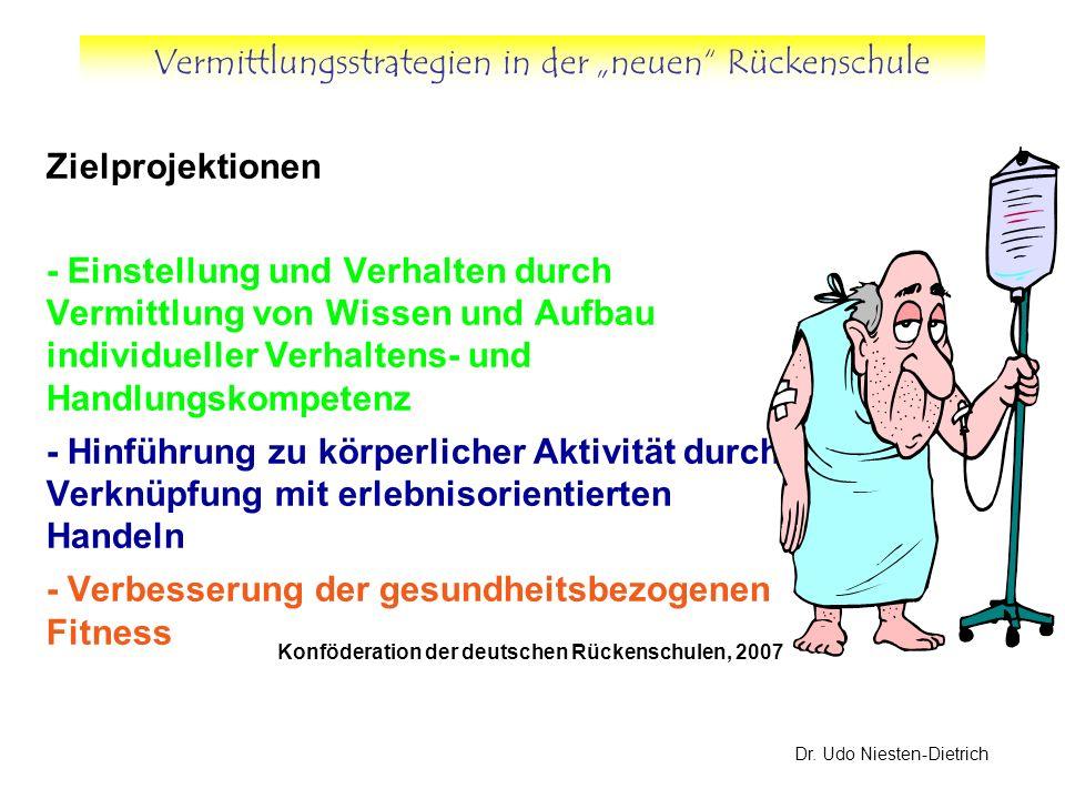 Konföderation der deutschen Rückenschulen, 2007