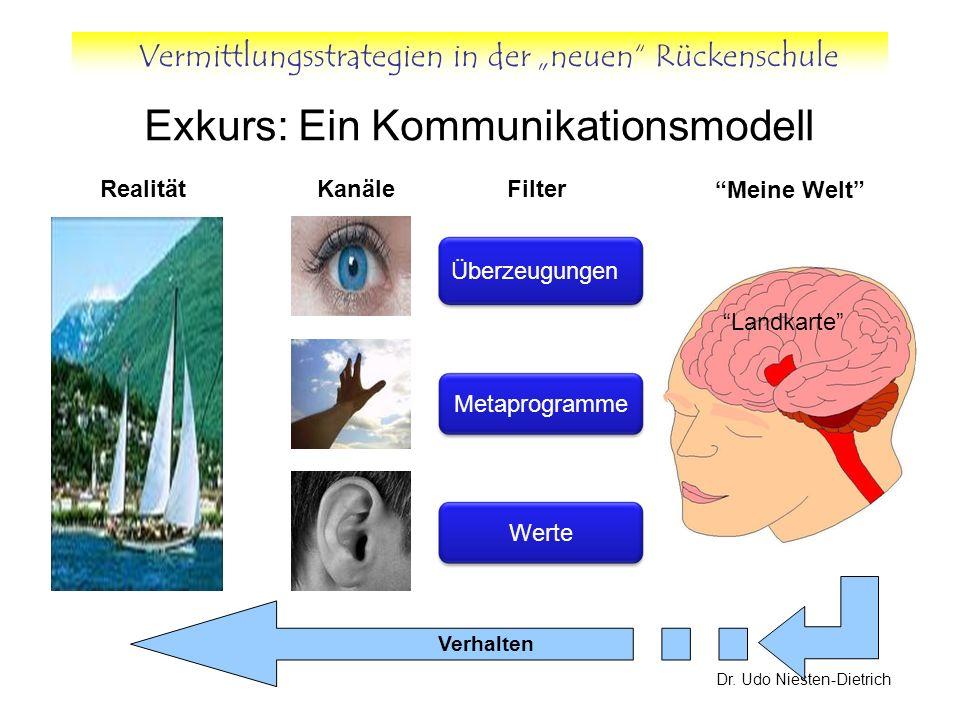 Exkurs: Ein Kommunikationsmodell