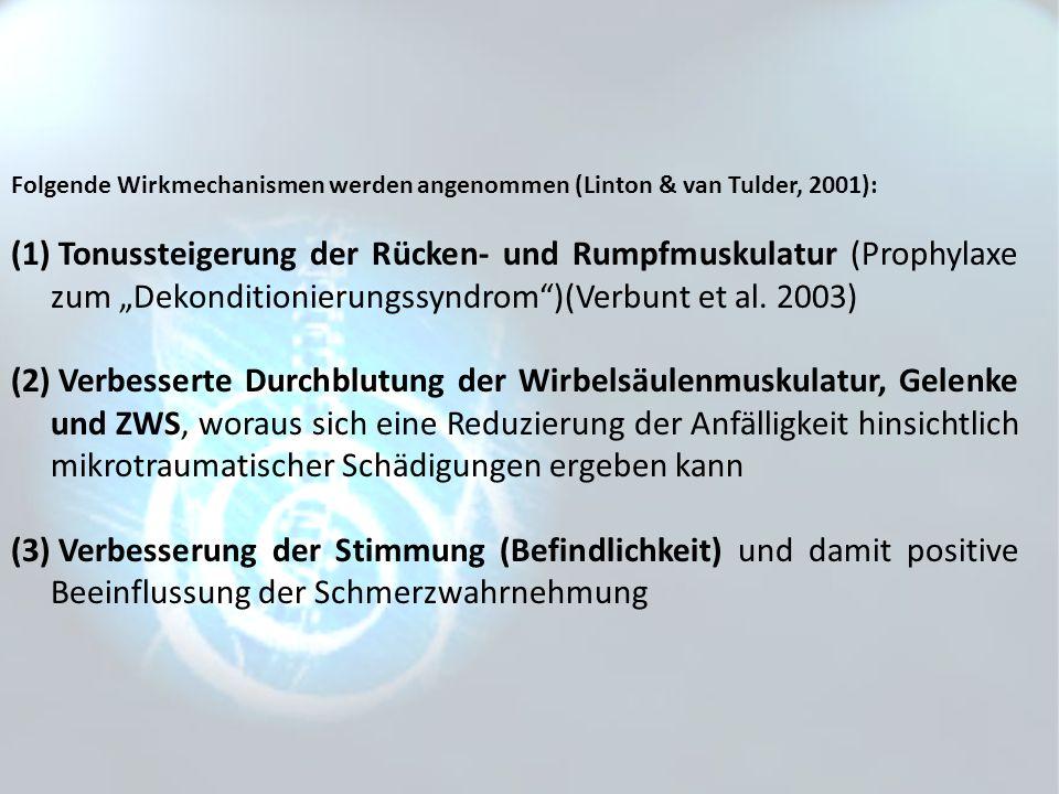 Folgende Wirkmechanismen werden angenommen (Linton & van Tulder, 2001):