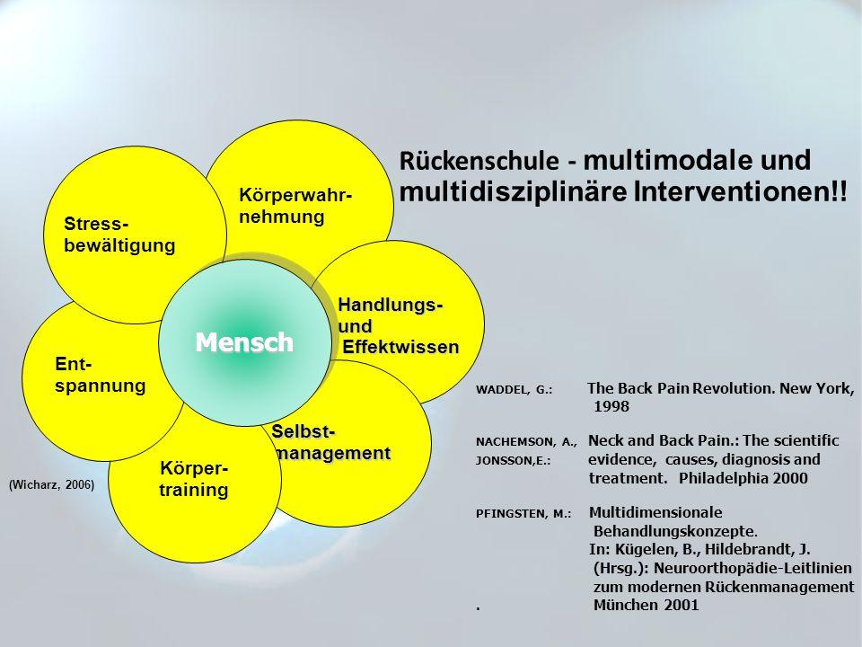 Rückenschule - multimodale und multidisziplinäre Interventionen!!