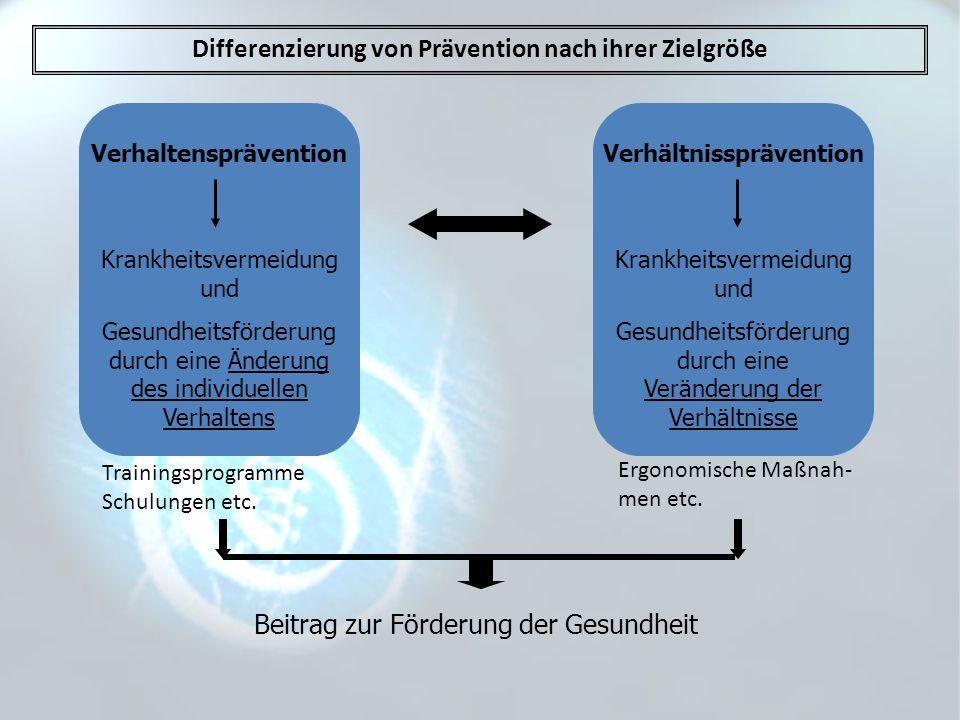Differenzierung von Prävention nach ihrer Zielgröße