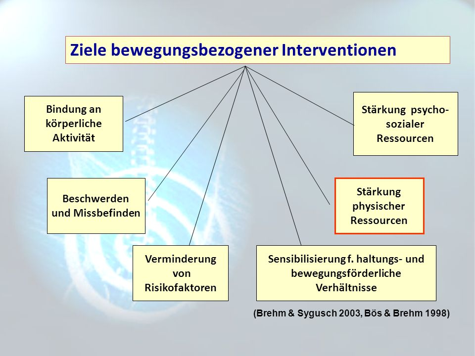 Ziele bewegungsbezogener Interventionen