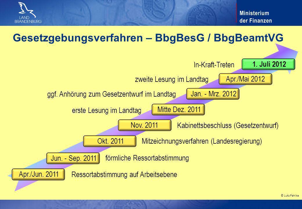 Gesetzgebungsverfahren – BbgBesG / BbgBeamtVG