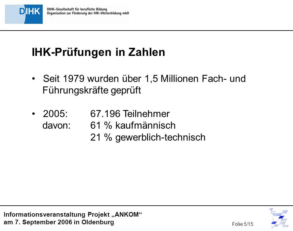 IHK-Prüfungen in Zahlen