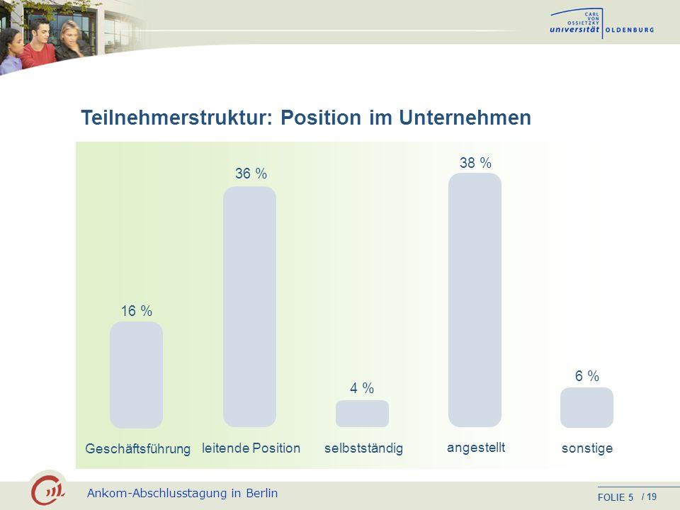 Teilnehmerstruktur: Position im Unternehmen