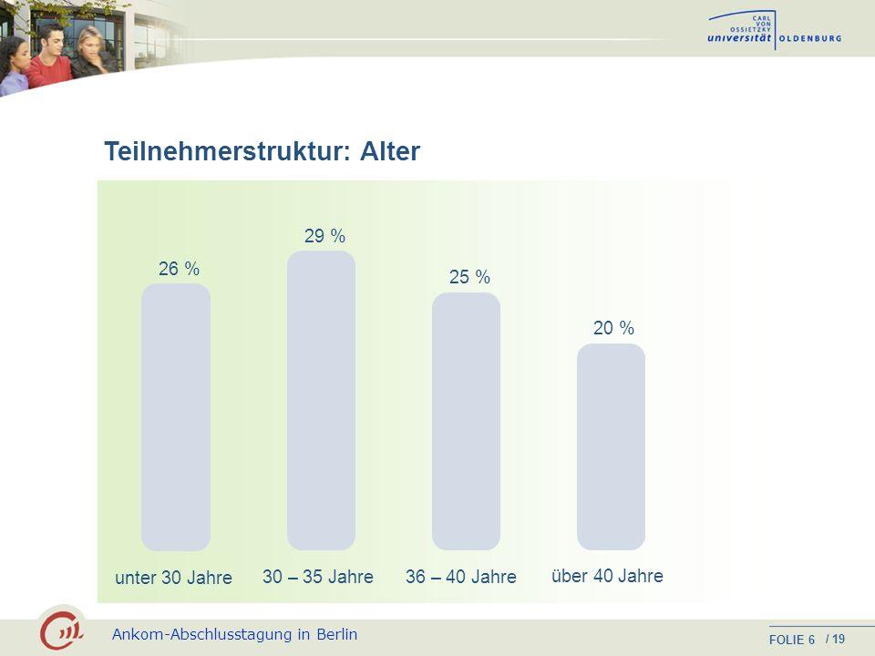 Teilnehmerstruktur: Alter