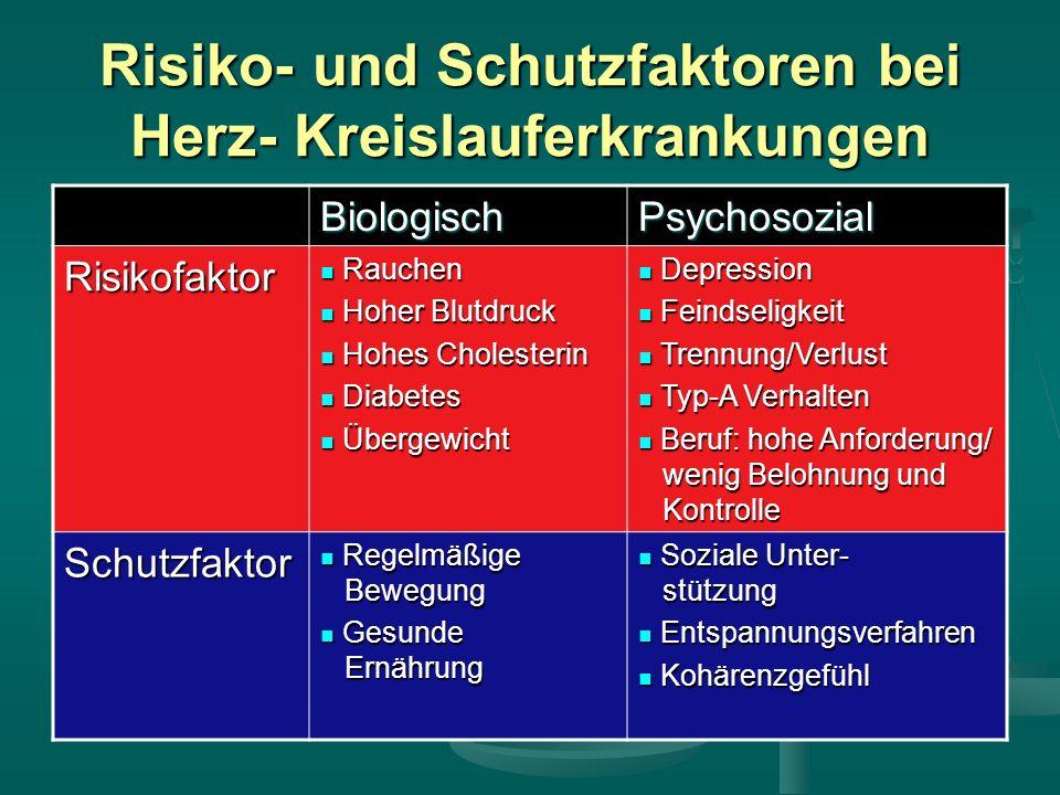 Risiko- und Schutzfaktoren bei Herz- Kreislauferkrankungen