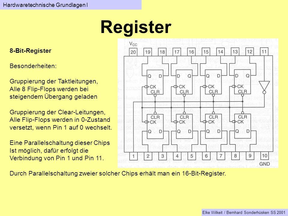 Register 8-Bit-Register Besonderheiten: Gruppierung der Taktleitungen,