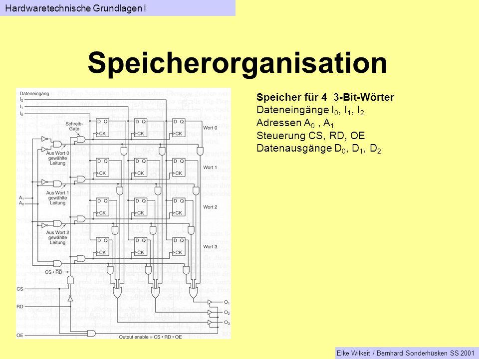 Speicherorganisation
