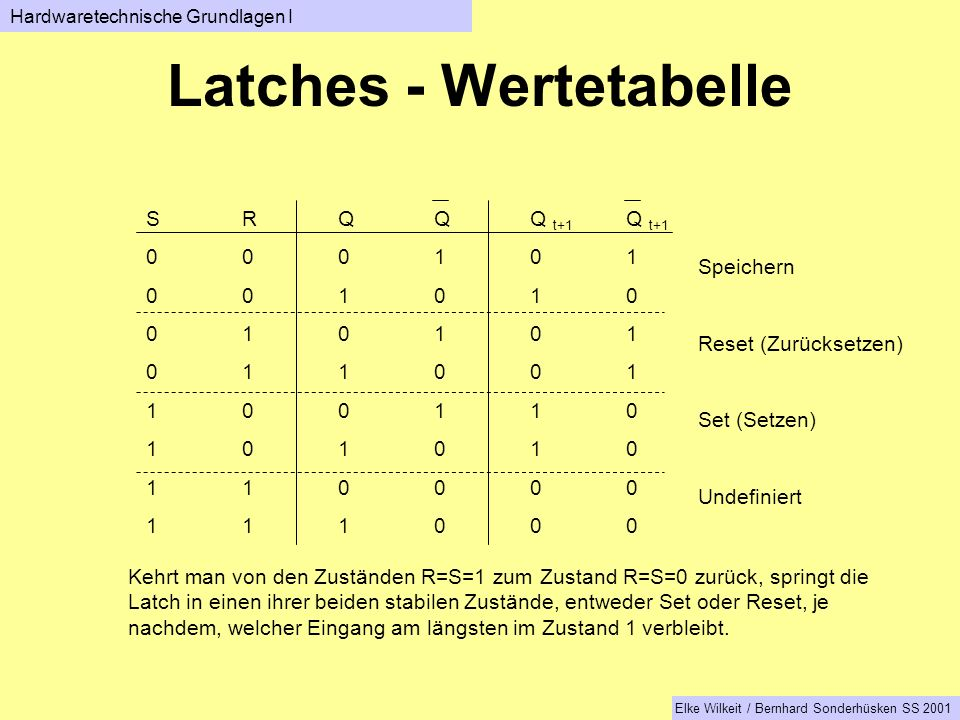 Latches - Wertetabelle