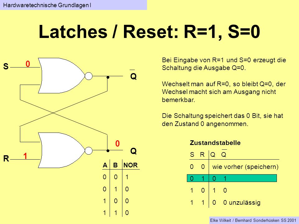 Latches / Reset: R=1, S=0 S Q Q 1 R