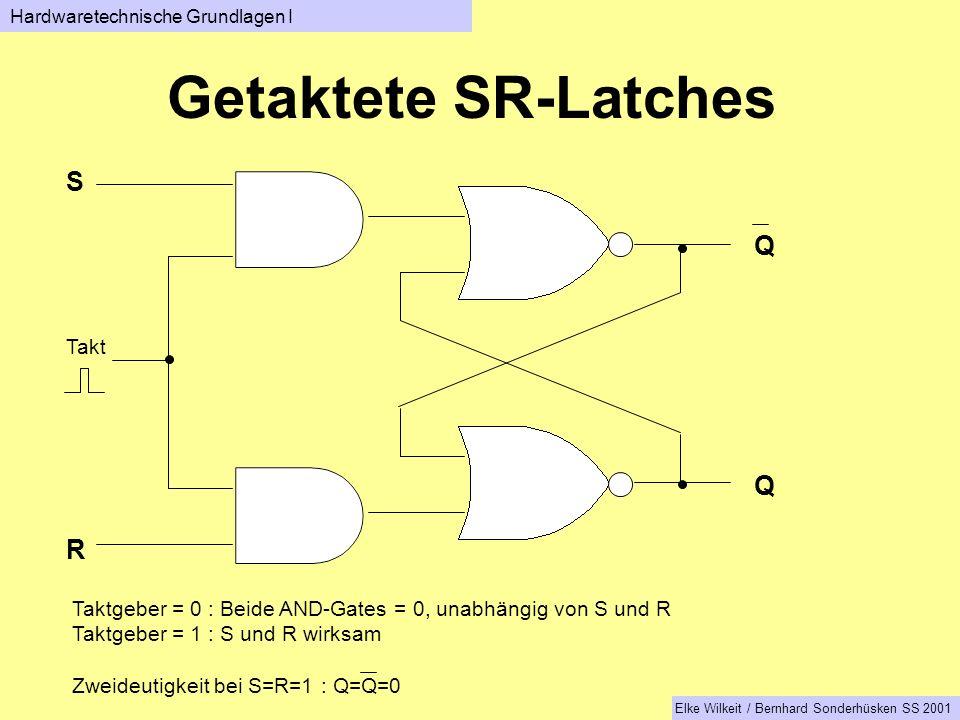 Getaktete SR-Latches S Q Q R Takt