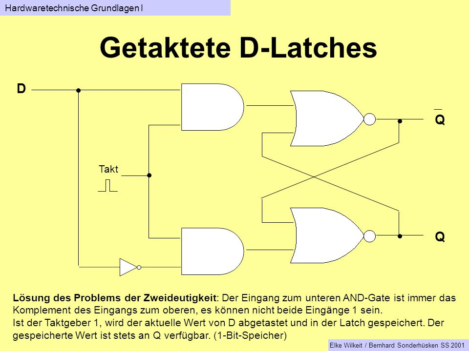 Getaktete D-Latches D Q Q Takt