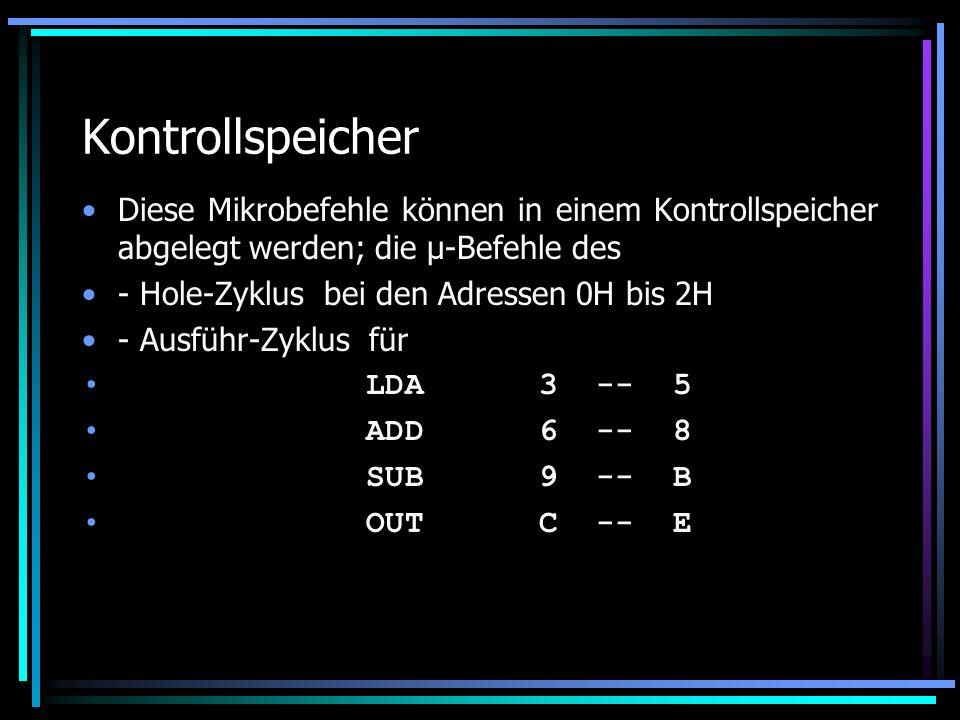 Kontrollspeicher Diese Mikrobefehle können in einem Kontrollspeicher abgelegt werden; die µ-Befehle des.