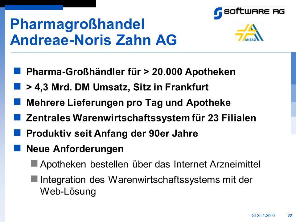 Pharmagroßhandel Andreae-Noris Zahn AG