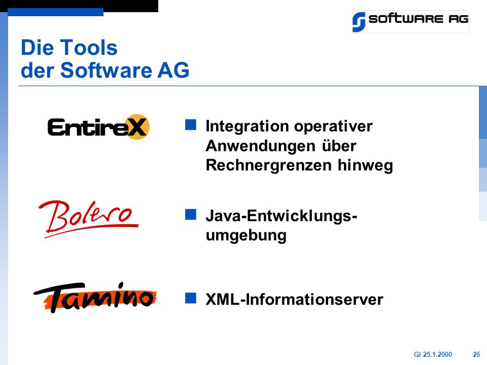 Die Tools der Software AG