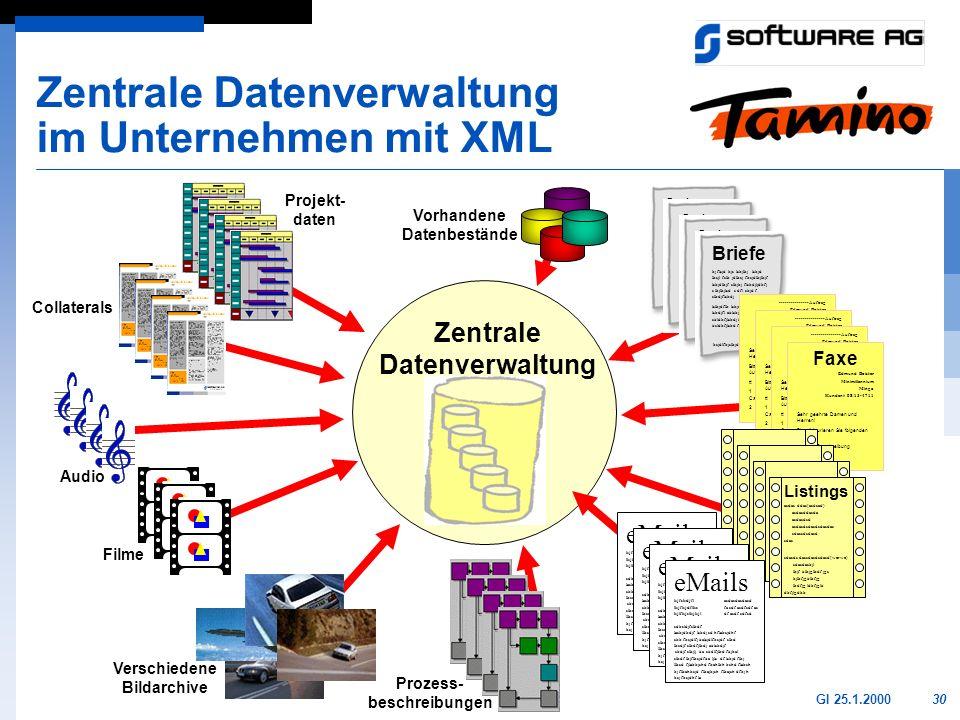 Zentrale Datenverwaltung im Unternehmen mit XML