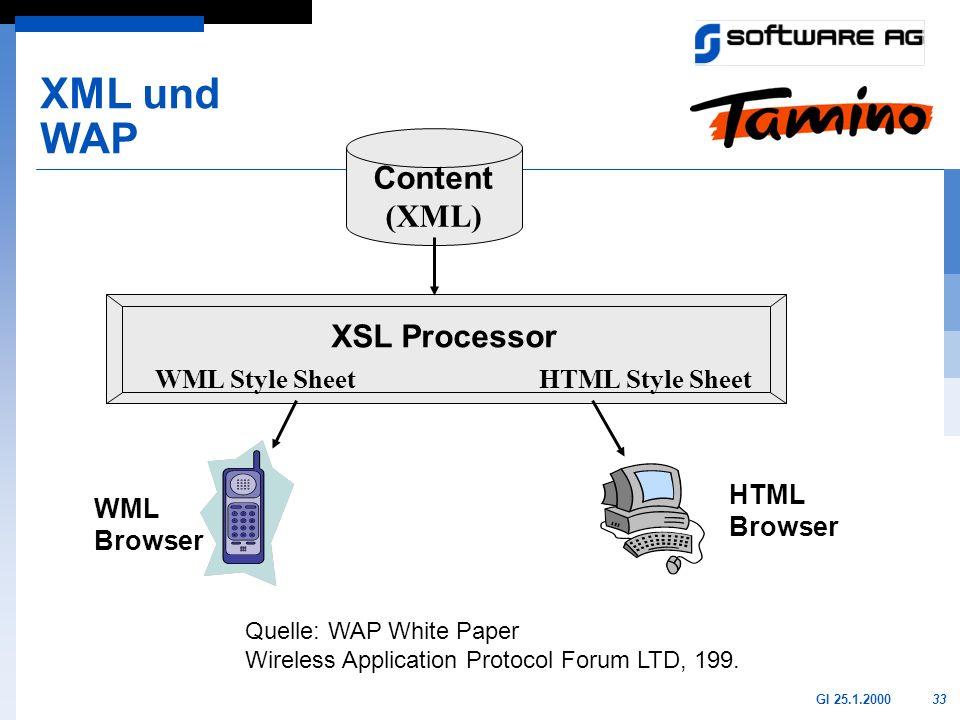 XML und WAP Content (XML) XSL Processor WML Style Sheet