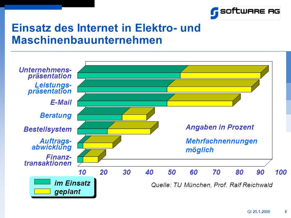 Einsatz des Internet in Elektro- und Maschinenbauunternehmen