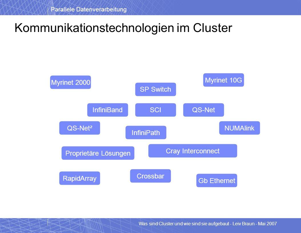 Kommunikationstechnologien im Cluster