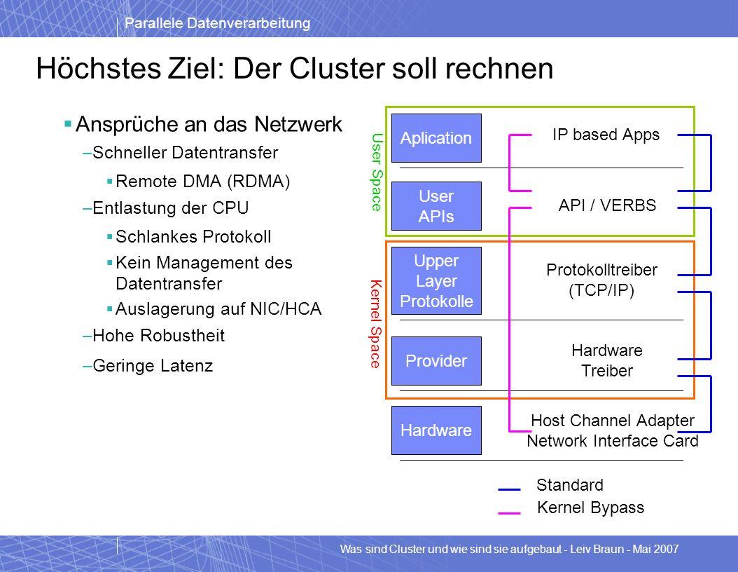 Höchstes Ziel: Der Cluster soll rechnen