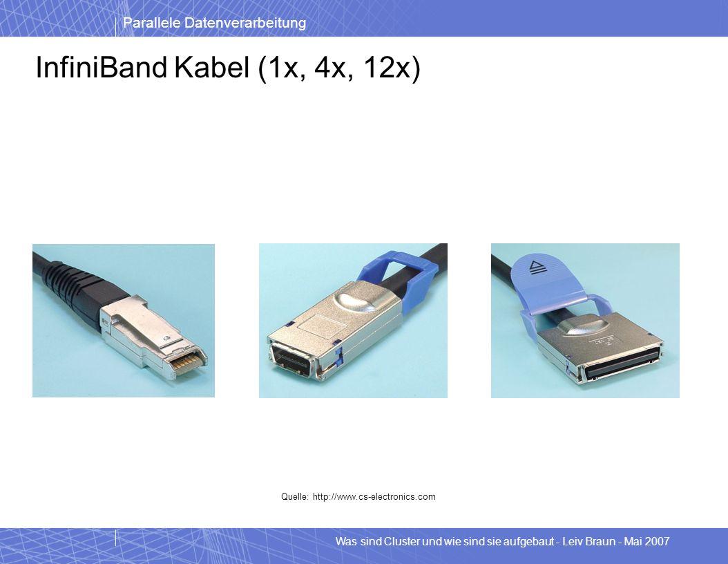 InfiniBand Kabel (1x, 4x, 12x)