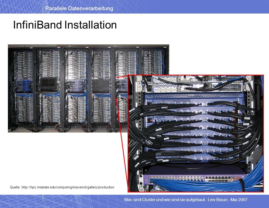 InfiniBand Installation