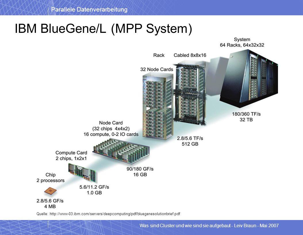 IBM BlueGene/L (MPP System)