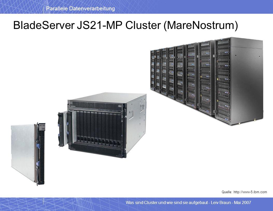 BladeServer JS21-MP Cluster (MareNostrum)