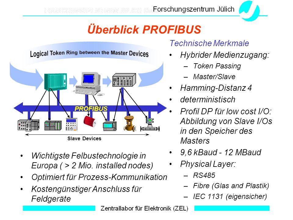 Überblick PROFIBUS Technische Merkmale Hybrider Medienzugang: